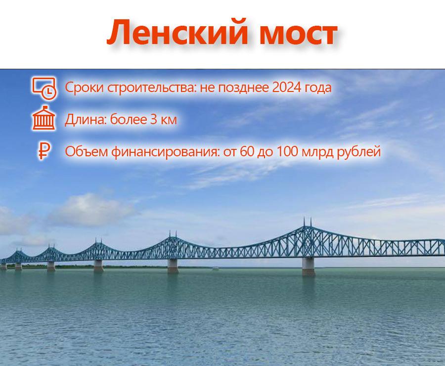Ленский мост