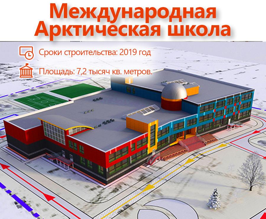 Международная Арктическая школа