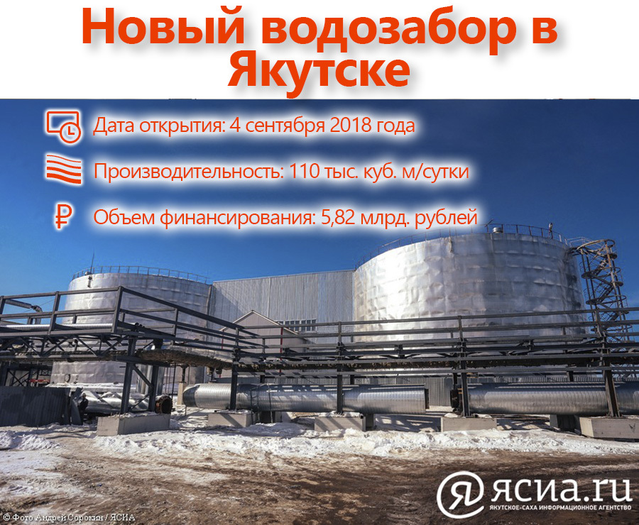 Новый водозабор(1)