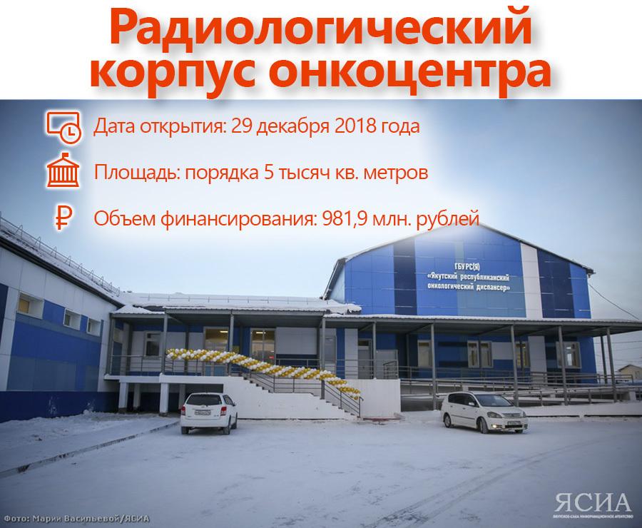 Радиологический корпус