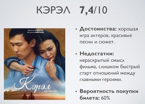 Кэрэл якутский фильм