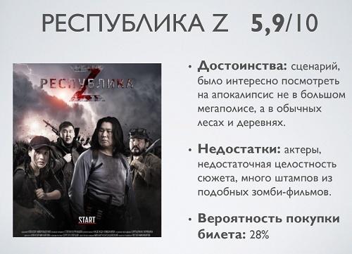 республика якутский фильм
